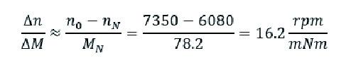 実際の回転数/トルク勾配