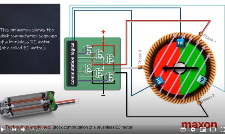 ブラシレスDCモータ(コアレス巻線)の整流方法