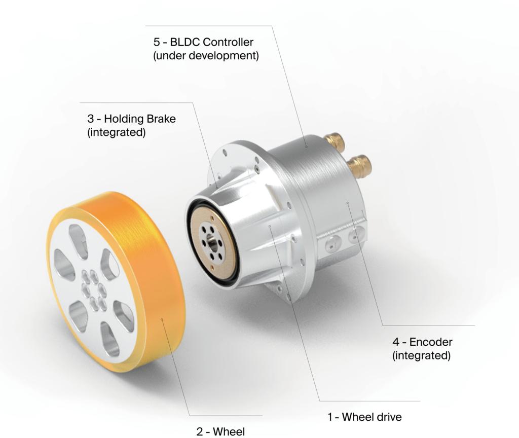 maxon wheel drive system