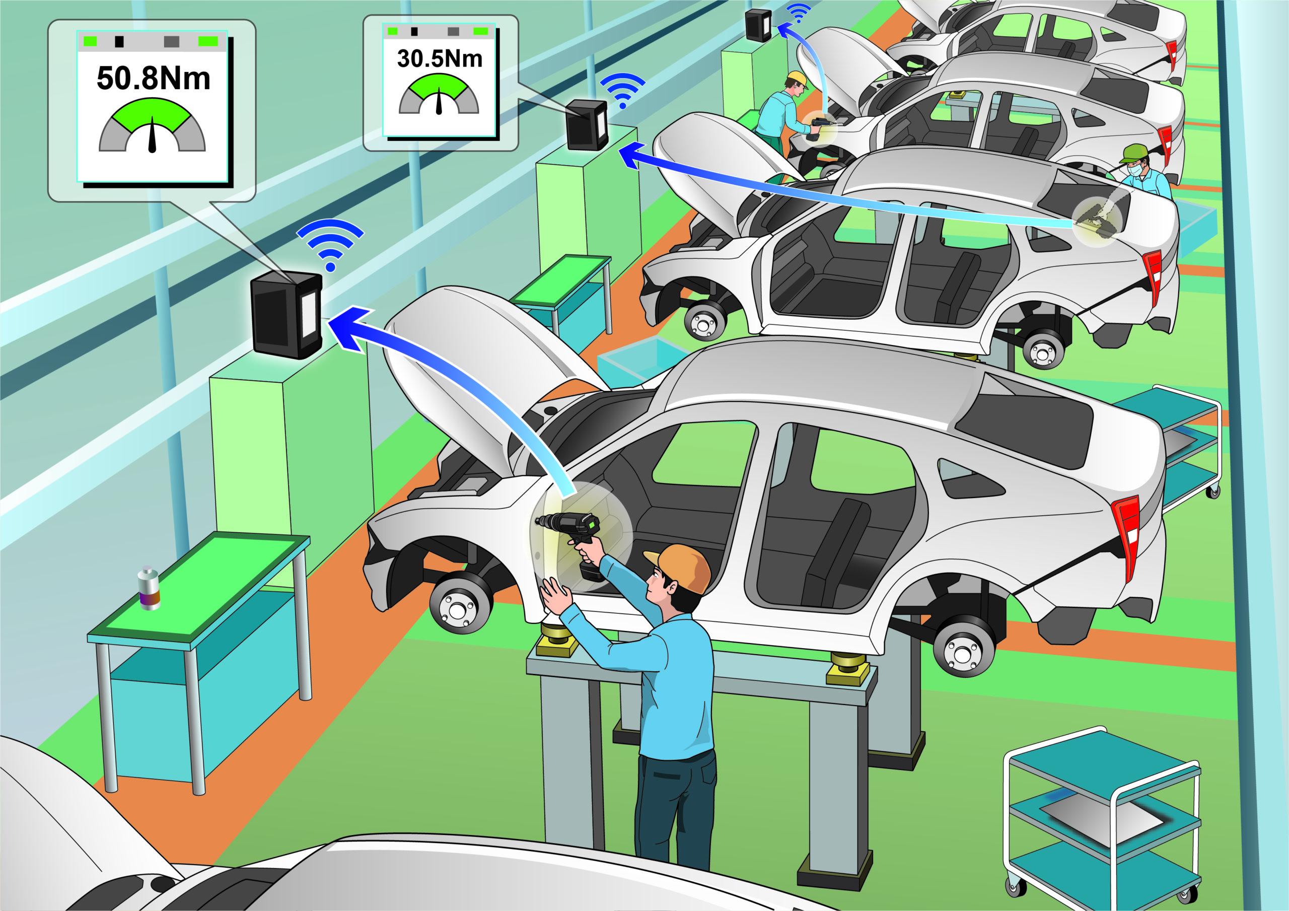 応用事例:自動車製造ライン