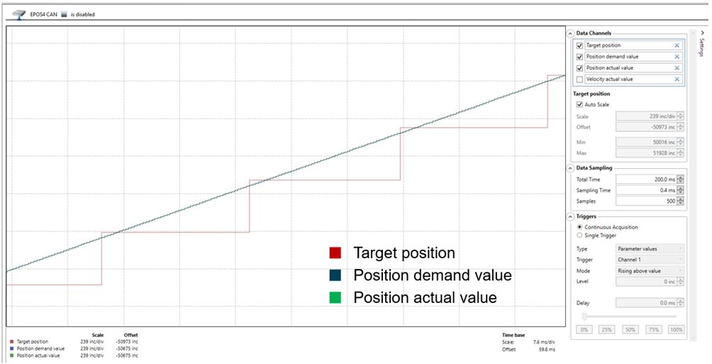 Target Position更新周期20msの場合